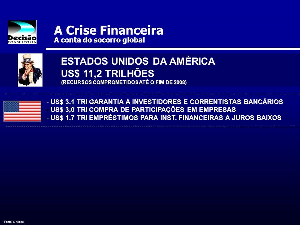 A Crise Financeira A conta do socorro global - US$ 3,1 TRI GARANTIA A INVESTIDORES E CORRENTISTAS BANCÁRIOS - US$ 3,0 TRI COMPRA DE PARTICIPAÇÕES EM E
