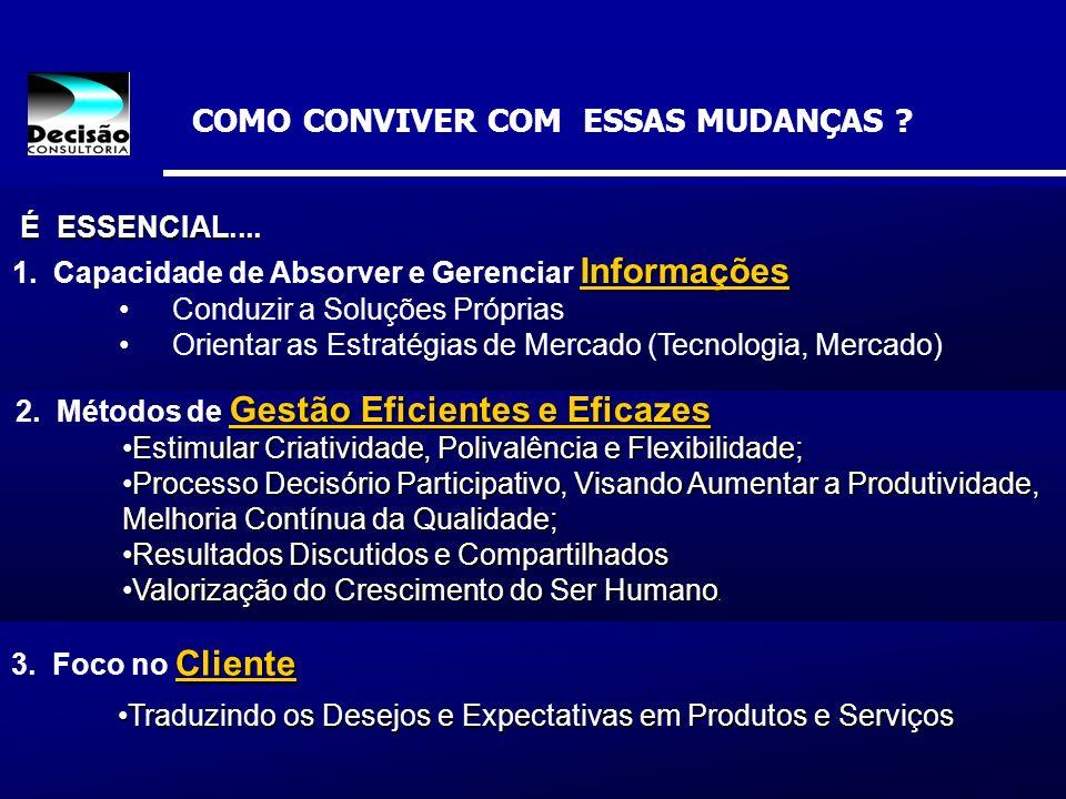 CENÁRIOS PARA O BRASIL 200620072008e2009e2010e PIB4,05,45,71,3 ~ 3,03,5 Oferta Agropecuária4,25,34,61,0 ~ 2,54,0 Indústria2,94,96,2-0,7 ~ 0,53,4 Serviços3,84,74,92,0 ~ 3,53,4 Demanda Consumo das Famílias5,36,57,02,2 ~ 3,53,7 Consumo do Governo2,63,16,03,5 ~ 4,55,0 Formação Bruta de Capital Fixo9,813,414,5-2,7 ~ -1,05,2 Exportações5,06,60,8-10,2 ~ -5,03,3 Importações18,420,719,6-9,2 ~ 11,08,7 Crescimento do PIB sob a ótica da oferta e da demanda (%) Fonte: Credit Suisse / Decisão Consultoria