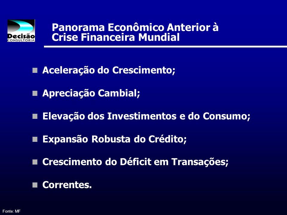 Panorama Econômico Anterior à Crise Financeira Mundial Aceleração do Crescimento; Apreciação Cambial; Elevação dos Investimentos e do Consumo; Expansã