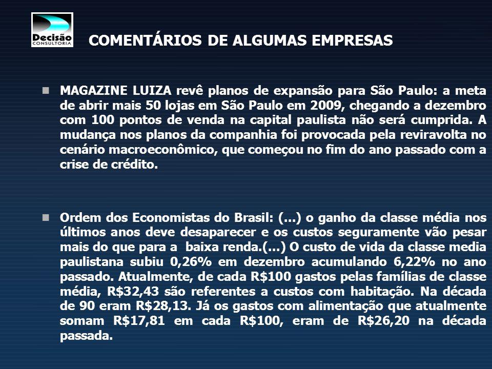MAGAZINE LUIZA revê planos de expansão para São Paulo: a meta de abrir mais 50 lojas em São Paulo em 2009, chegando a dezembro com 100 pontos de venda
