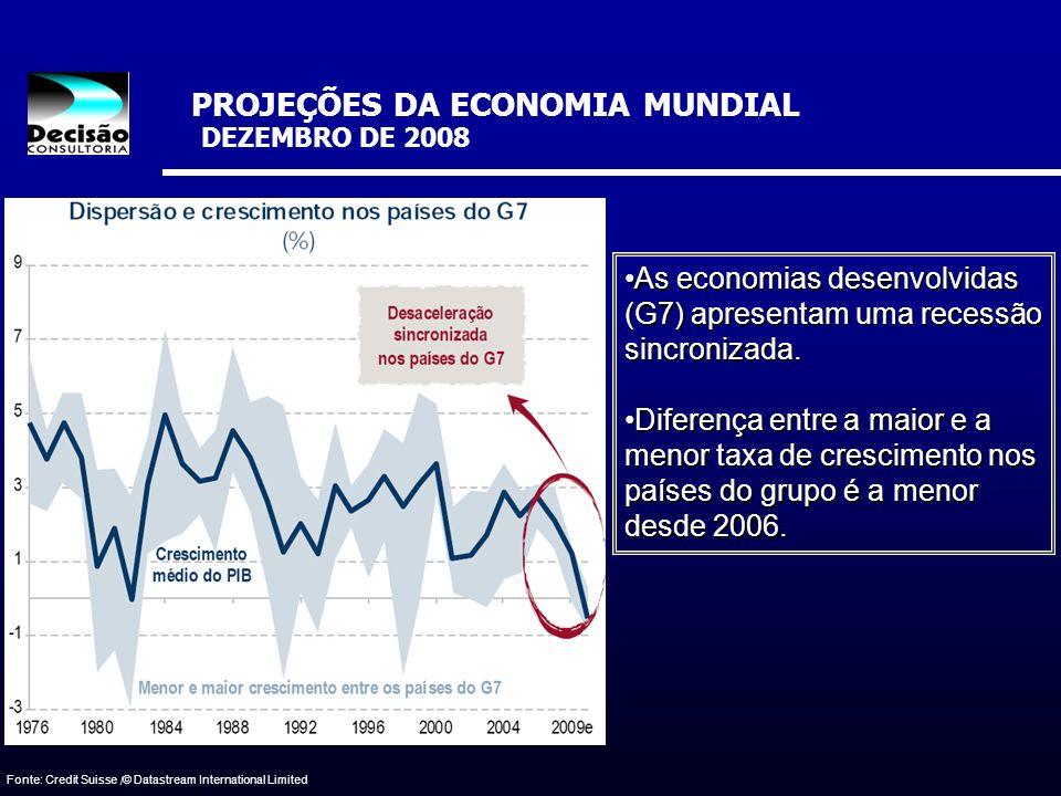 PROJEÇÕES DA ECONOMIA MUNDIAL DEZEMBRO DE 2008 / Fonte: Credit Suisse /© Datastream International Limited As economias desenvolvidas (G7) apresentam u