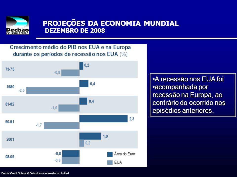 PROJEÇÕES DA ECONOMIA MUNDIAL DEZEMBRO DE 2008 / Fonte: Credit Suisse /© Datastream International Limited A recessão nos EUA foiA recessão nos EUA foi