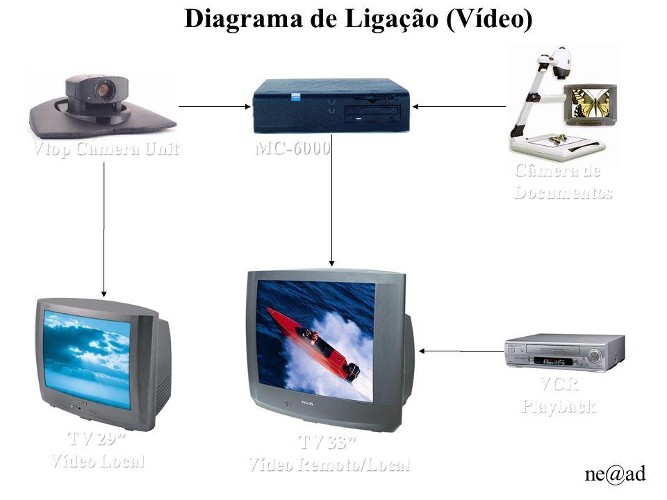 ne@ad Diagrama de Ligação (Vídeo)