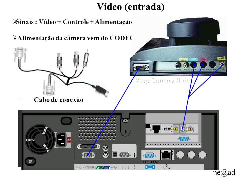 ne@ad Vídeo (entrada) Cabo de conexão Sinais : Vídeo + Controle + Alimentação Alimentação da câmera vem do CODEC