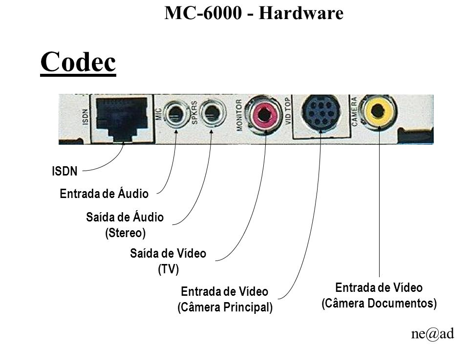 ne@ad MC-6000 - Hardware Entrada de Áudio ISDN Entrada de Vídeo (Câmera Principal) Entrada de Vídeo (Câmera Documentos) Saída de Áudio (Stereo) Codec Saída de Vídeo (TV)