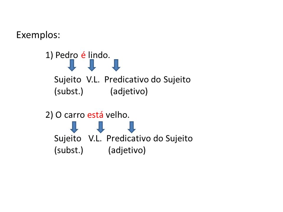 Exemplos: 1) Pedro é lindo. Sujeito V.L. Predicativo do Sujeito (subst.) (adjetivo) 2) O carro está velho. Sujeito V.L. Predicativo do Sujeito (subst.