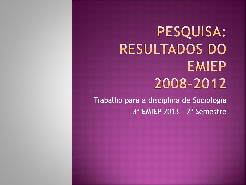 Trabalho para a disciplina de Sociologia 3º EMIEP 2013 – 2º Semestre