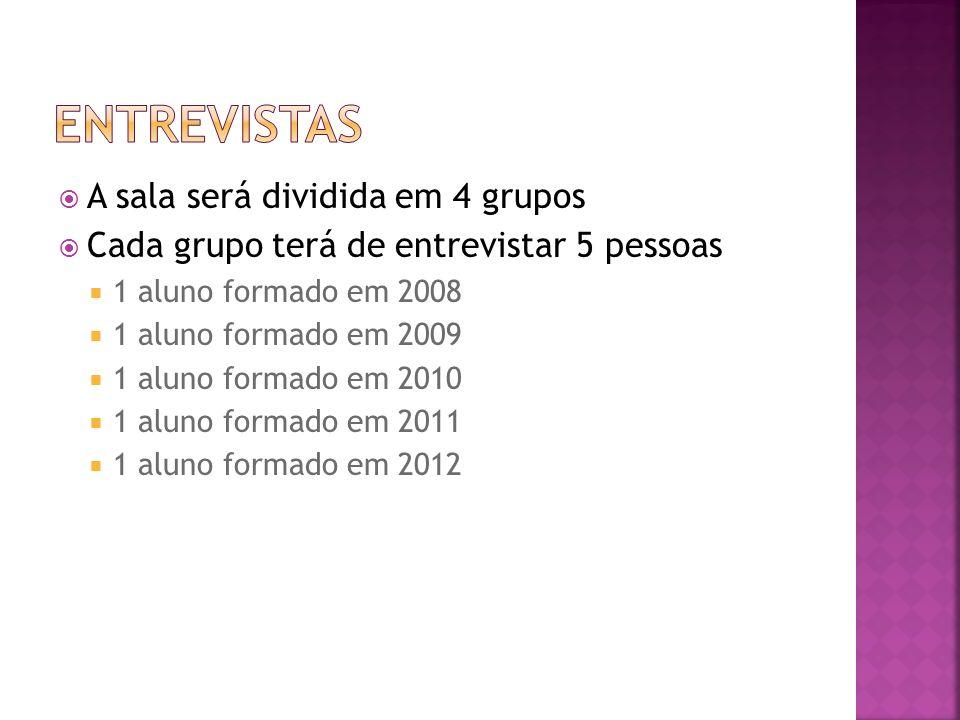 A sala será dividida em 4 grupos Cada grupo terá de entrevistar 5 pessoas 1 aluno formado em 2008 1 aluno formado em 2009 1 aluno formado em 2010 1 al