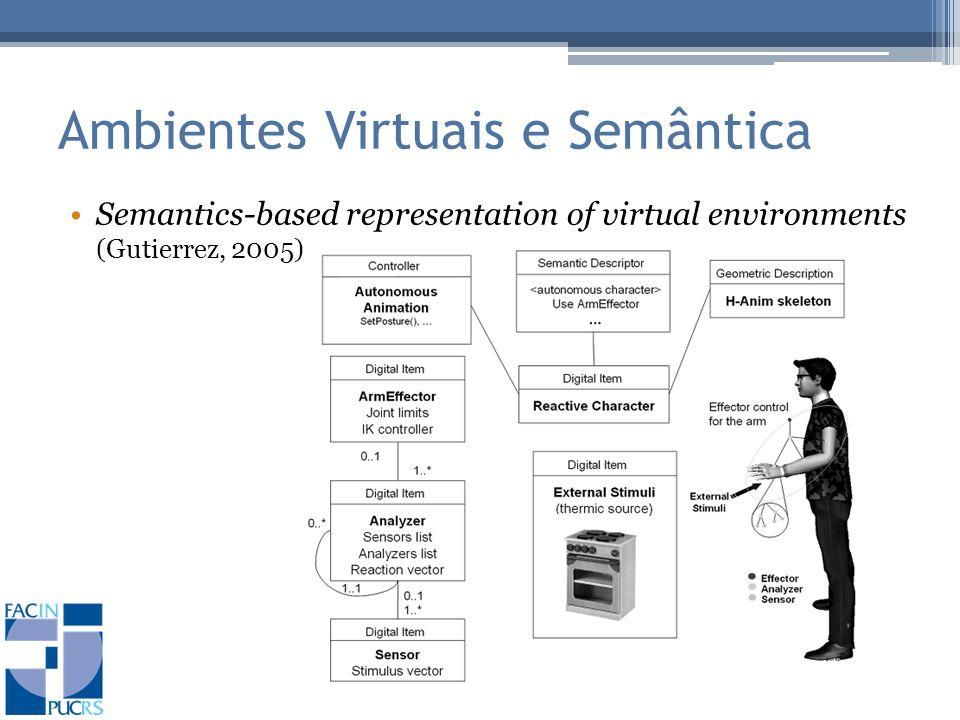 Ambientes Virtuais e Semântica Semantics-based representation of virtual environments (Gutierrez, 2005)