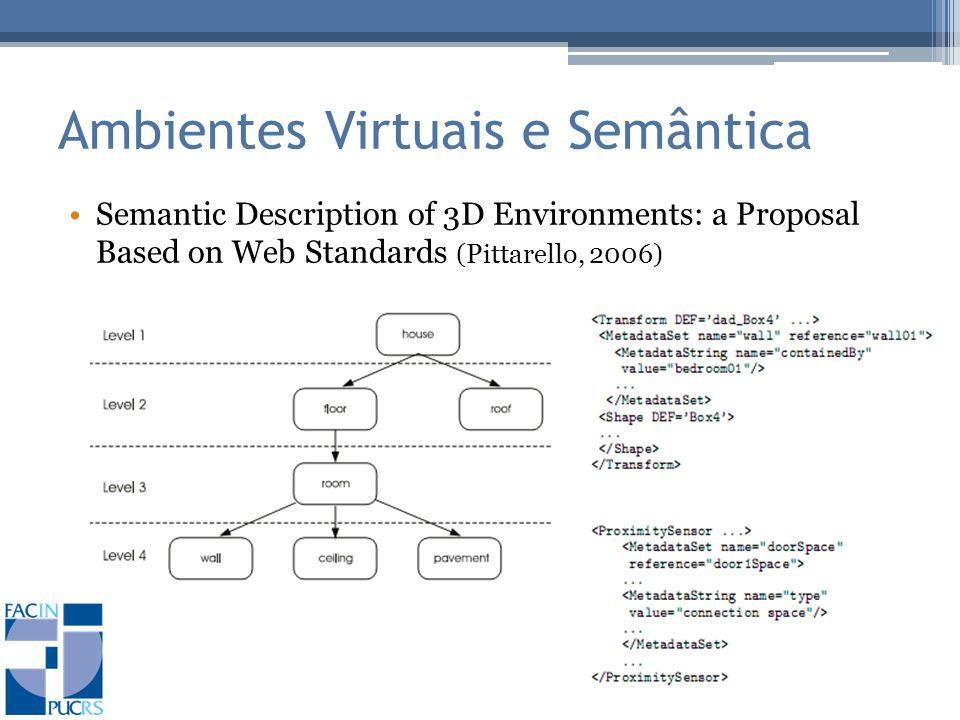 Ambientes Virtuais e Semântica Semantic Description of 3D Environments: a Proposal Based on Web Standards (Pittarello, 2006)