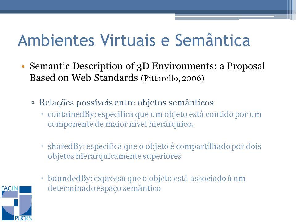 Ambientes Virtuais e Semântica Semantic Description of 3D Environments: a Proposal Based on Web Standards (Pittarello, 2006) Relações possíveis entre objetos semânticos containedBy: especifica que um objeto está contido por um componente de maior nível hierárquico.
