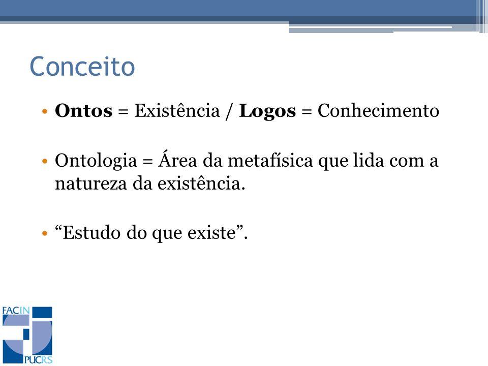 Conceito Ontos = Existência / Logos = Conhecimento Ontologia = Área da metafísica que lida com a natureza da existência.