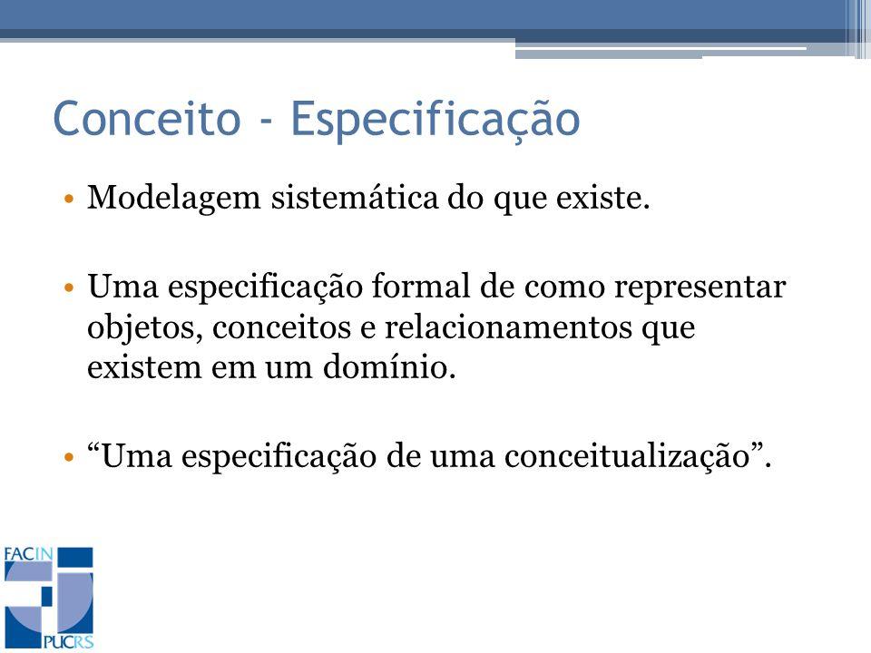 Conceito - Especificação Modelagem sistemática do que existe.