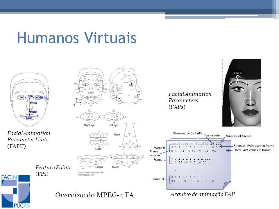 Humanos Virtuais Feature Points (FPs) Facial Animation Parameter Units (FAPU) Facial Animation Parameters (FAPs) Arquivo de animação FAP Overview do MPEG-4 FA