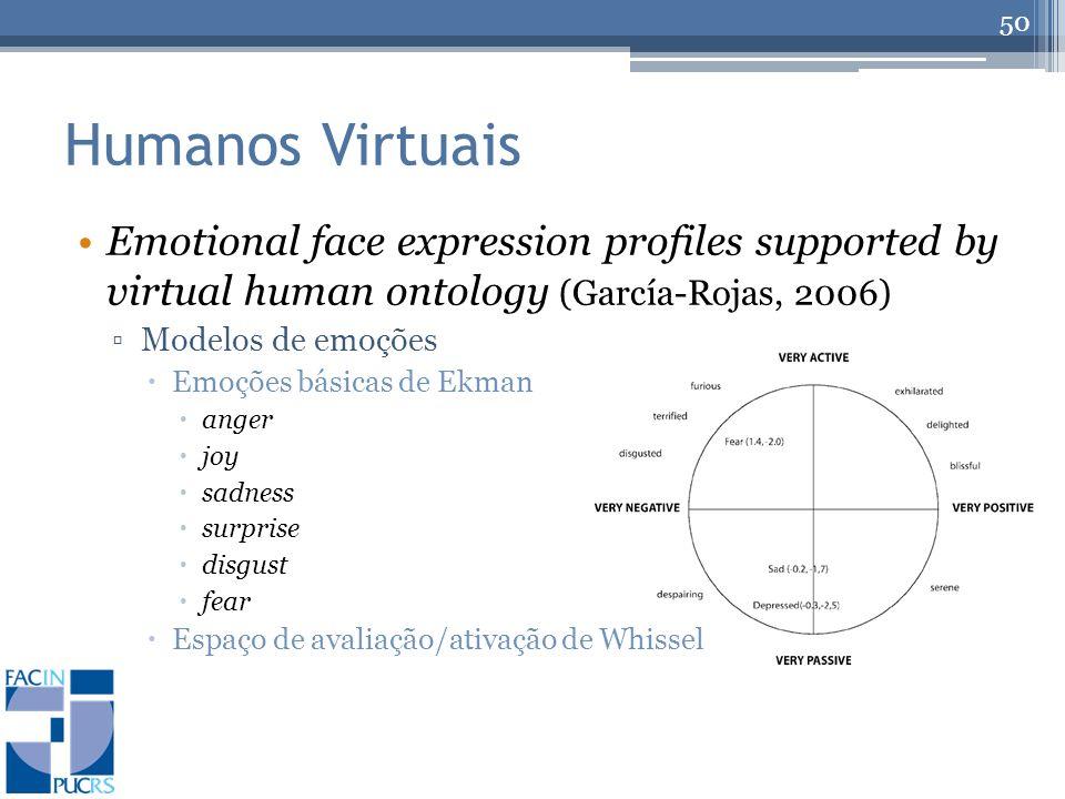 Humanos Virtuais 50 Emotional face expression profiles supported by virtual human ontology (García-Rojas, 2006) Modelos de emoções Emoções básicas de Ekman anger joy sadness surprise disgust fear Espaço de avaliação/ativação de Whissel