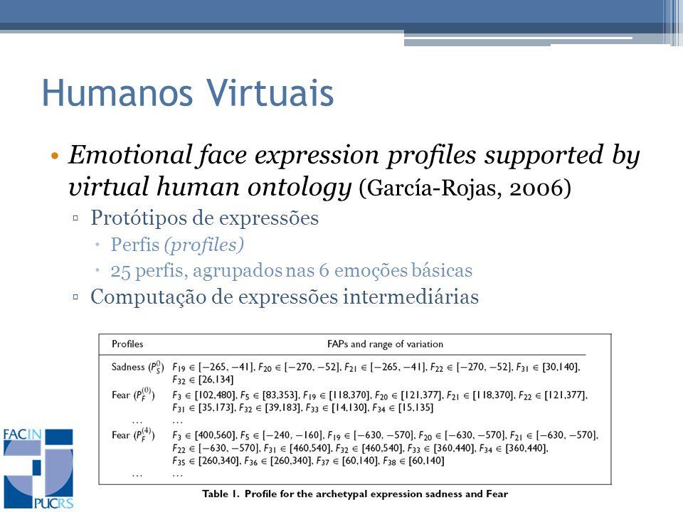 Humanos Virtuais Emotional face expression profiles supported by virtual human ontology (García-Rojas, 2006) Protótipos de expressões Perfis (profiles) 25 perfis, agrupados nas 6 emoções básicas Computação de expressões intermediárias