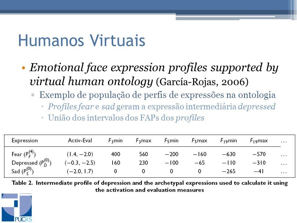 Humanos Virtuais Emotional face expression profiles supported by virtual human ontology (García-Rojas, 2006) Exemplo de população de perfis de expressões na ontologia Profiles fear e sad geram a expressão intermediária depressed União dos intervalos dos FAPs dos profiles