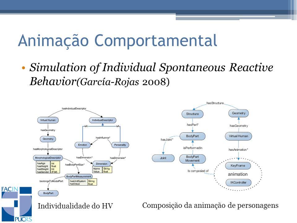 Animação Comportamental Simulation of Individual Spontaneous Reactive Behavior (García-Rojas 2008) Individualidade do HV Composição da animação de personagens