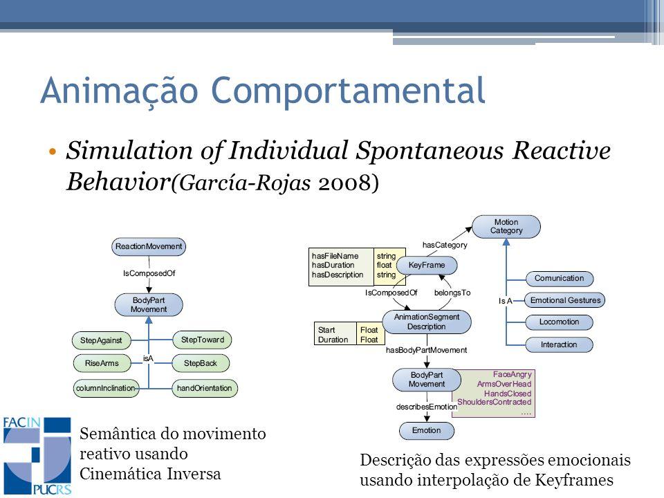 Animação Comportamental Simulation of Individual Spontaneous Reactive Behavior (García-Rojas 2008) Semântica do movimento reativo usando Cinemática Inversa Descrição das expressões emocionais usando interpolação de Keyframes