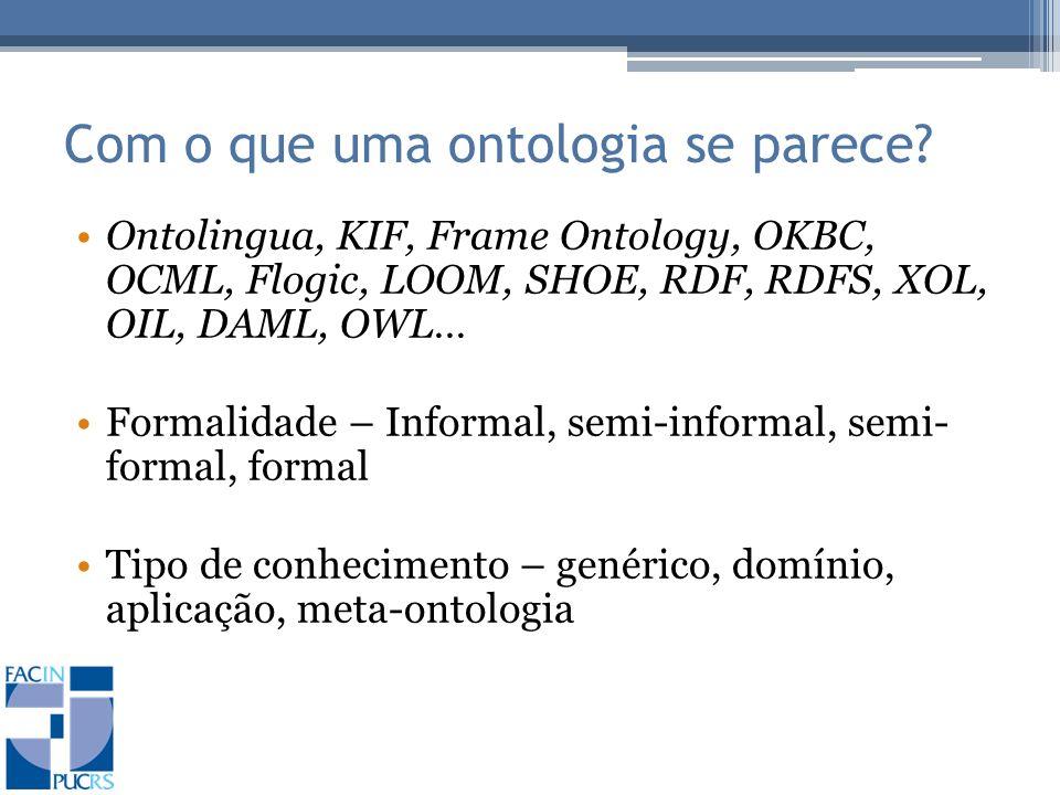 Com o que uma ontologia se parece.