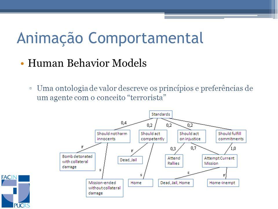 Animação Comportamental Human Behavior Models Uma ontologia de valor descreve os princípios e preferências de um agente com o conceito terrorista