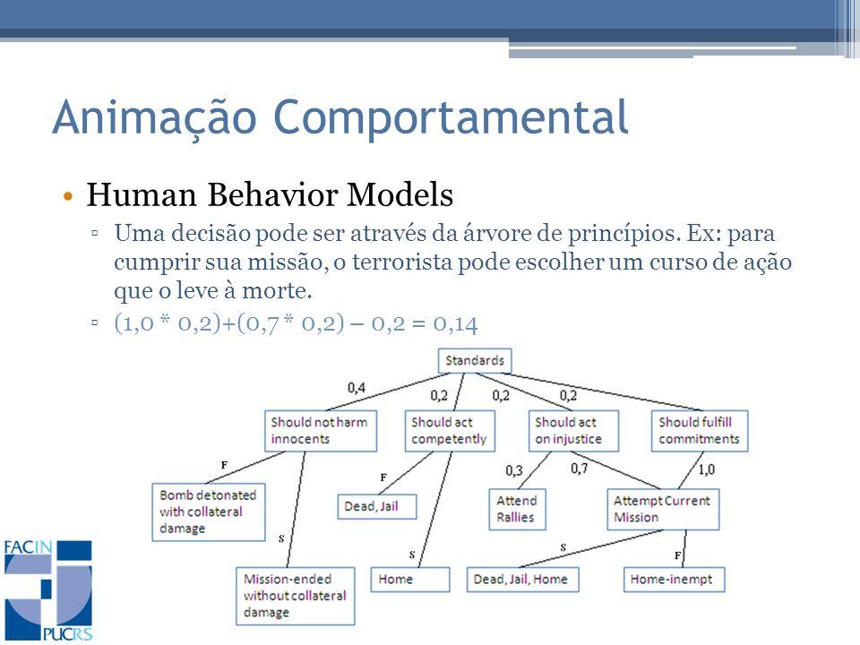 Animação Comportamental Human Behavior Models Uma decisão pode ser através da árvore de princípios.