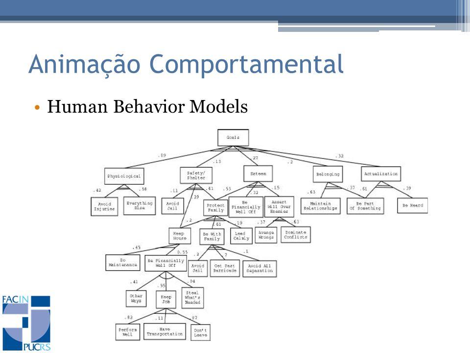 Animação Comportamental Human Behavior Models