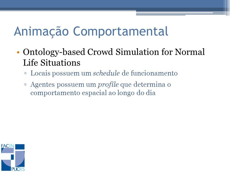 Animação Comportamental Ontology-based Crowd Simulation for Normal Life Situations Locais possuem um schedule de funcionamento Agentes possuem um profile que determina o comportamento espacial ao longo do dia