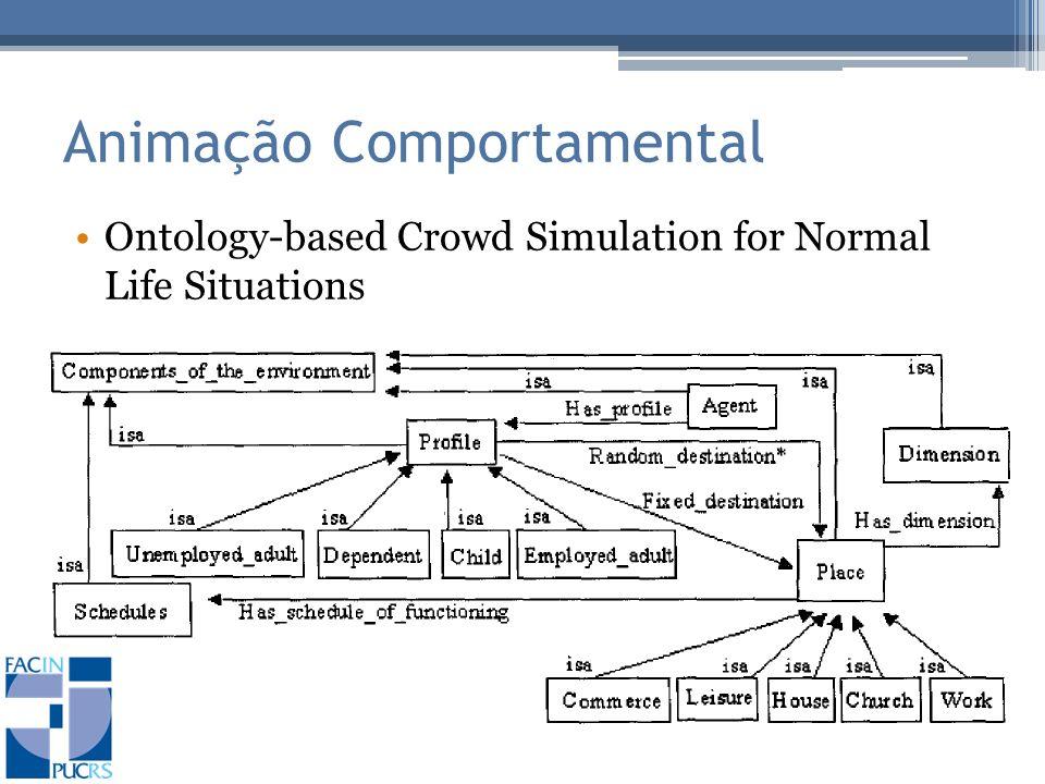 Animação Comportamental Ontology-based Crowd Simulation for Normal Life Situations