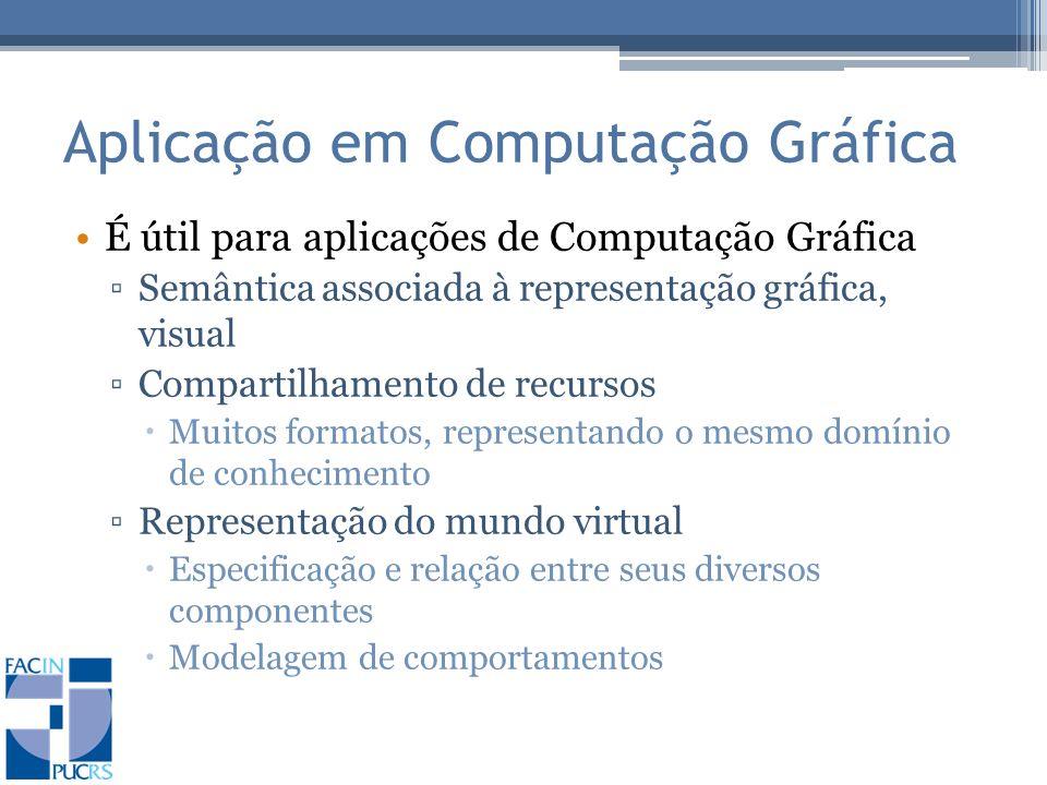 Aplicação em Computação Gráfica É útil para aplicações de Computação Gráfica Semântica associada à representação gráfica, visual Compartilhamento de recursos Muitos formatos, representando o mesmo domínio de conhecimento Representação do mundo virtual Especificação e relação entre seus diversos componentes Modelagem de comportamentos