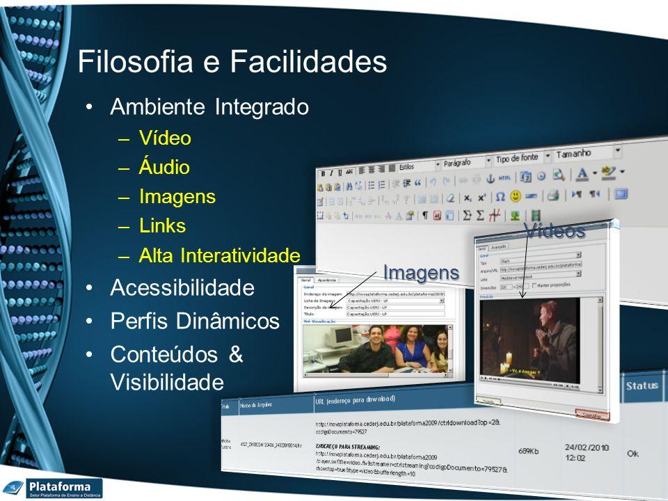 Ambiente Integrado –Vídeo –Áudio –Imagens –Links –Alta Interatividade Acessibilidade Perfis Dinâmicos Conteúdos & Visibilidade Filosofia e Facilidades