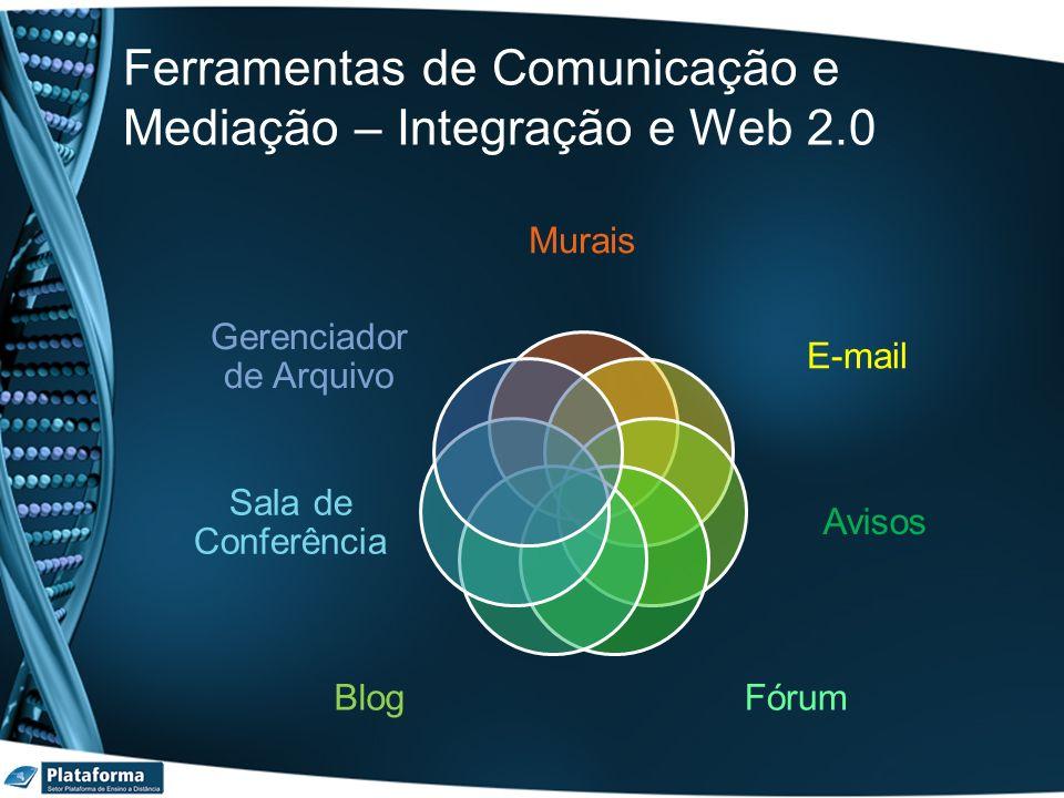 Ferramentas de Comunicação e Mediação – Integração e Web 2.0MuraisE-mail Avisos FórumBlog Sala de Conferência Gerenciador de Arquivo