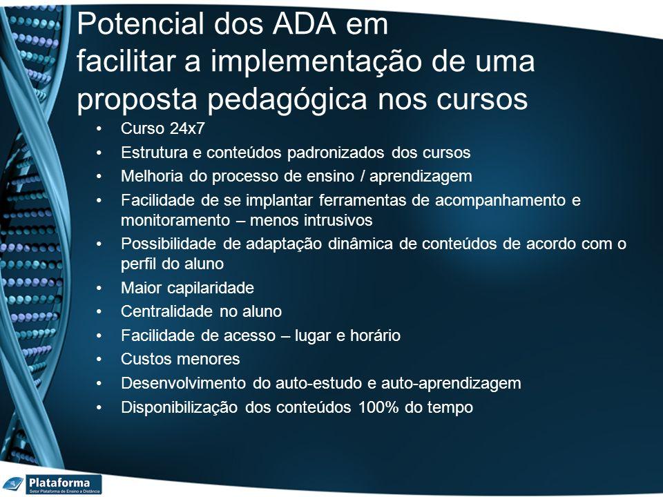 Potencial dos ADA em facilitar a implementação de uma proposta pedagógica nos cursos Curso 24x7 Estrutura e conteúdos padronizados dos cursos Melhoria