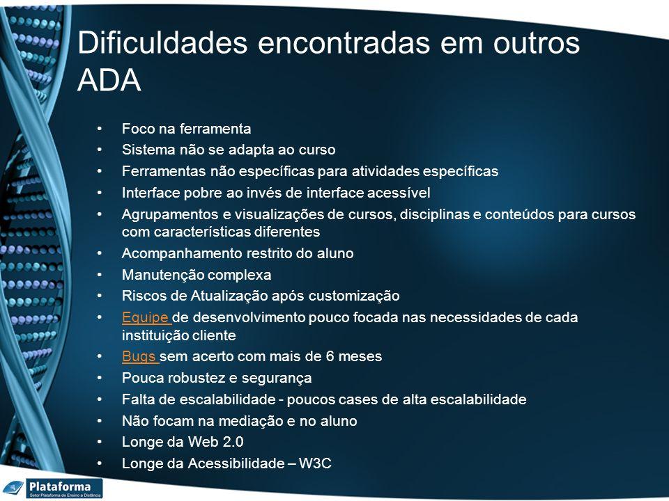 Dificuldades encontradas em outros ADA Foco na ferramenta Sistema não se adapta ao curso Ferramentas não específicas para atividades específicas Inter