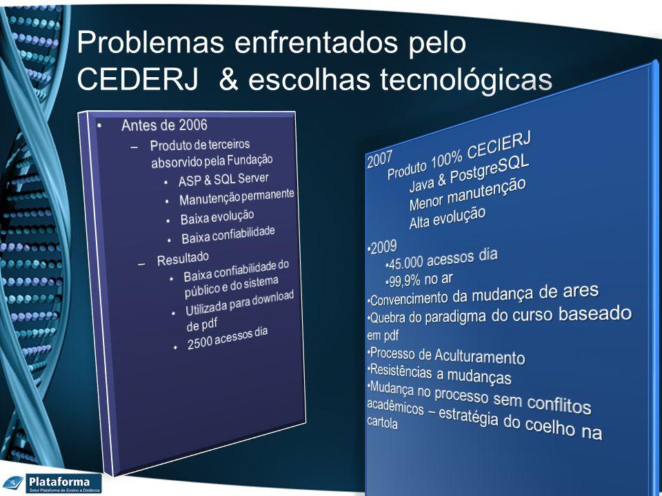 Problemas enfrentados pelo CEDERJ & escolhas tecnológicas