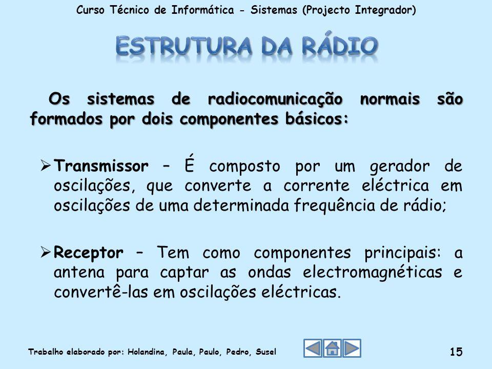 Os sistemas de radiocomunicação normais são formados por dois componentes básicos: Transmissor – É composto por um gerador de oscilações, que converte