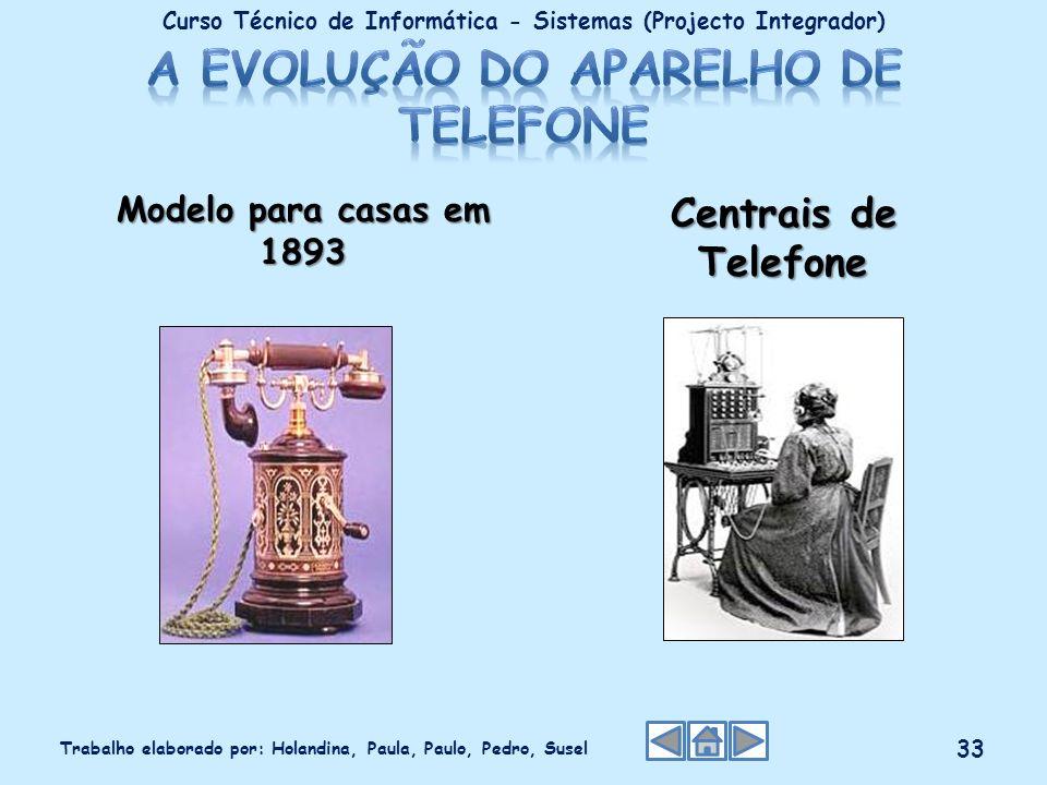 Modelo para casas em 1893 Centrais de Telefone Curso Técnico de Informática - Sistemas (Projecto Integrador) Trabalho elaborado por: Holandina, Paula,