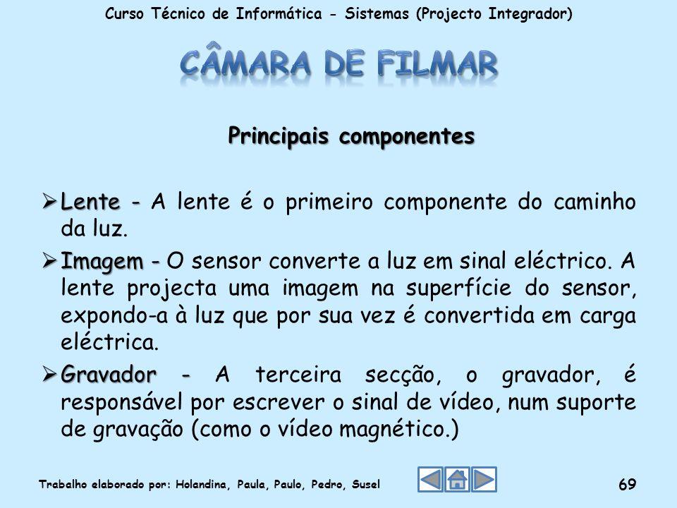 Principais componentes Lente - Lente - A lente é o primeiro componente do caminho da luz. Imagem - Imagem - O sensor converte a luz em sinal eléctrico