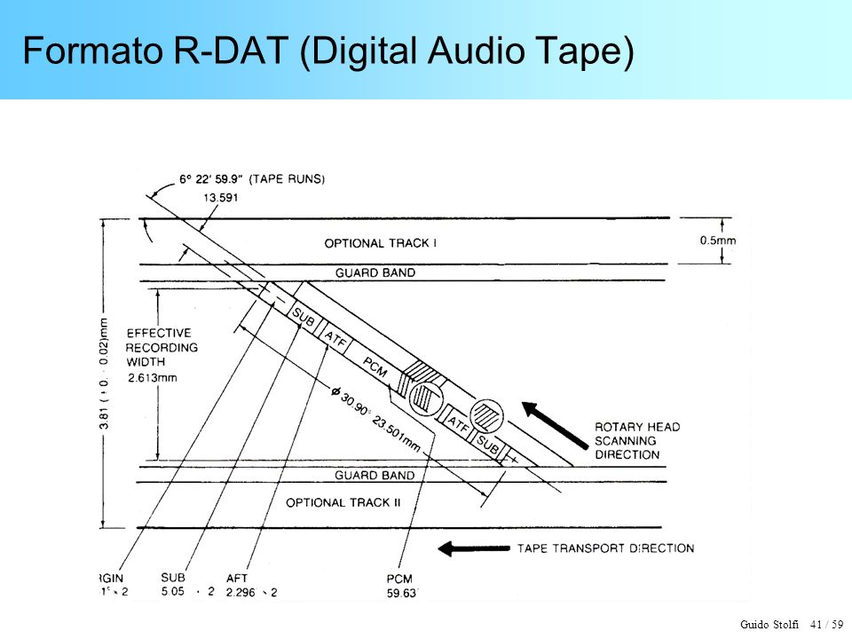 Guido Stolfi 41 / 59 Formato R-DAT (Digital Audio Tape)