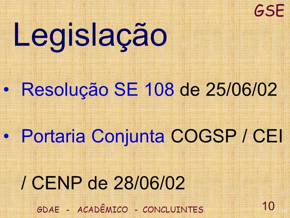 9 GDAE - ACADÊMICO - CONCLUINTES GSE 9 Sistema Atual Publica, via Internet, os Nomes dos Alunos Concluintes dos cursos em NÍVEL MÉDIO (Ensino Médio, C