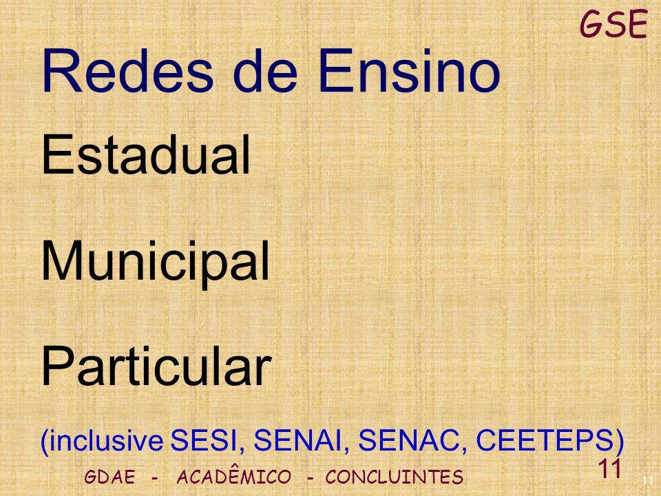 10 GDAE - ACADÊMICO - CONCLUINTES GSE 10 Resolução SE 108 de 25/06/02 Portaria Conjunta COGSP / CEI / CENP de 28/06/02 Legislação