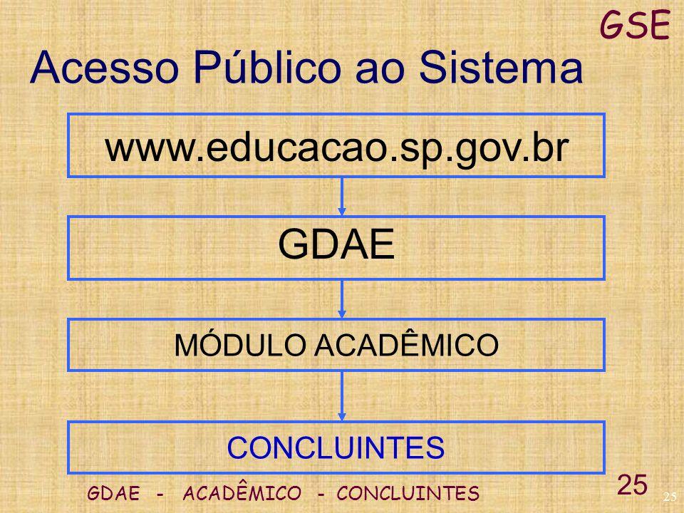 24 GDAE - ACADÊMICO - CONCLUINTES GSE 24 www.gdae.sp.gov.br ou http://200.144.5.7 Endereço Restrito do Sistema