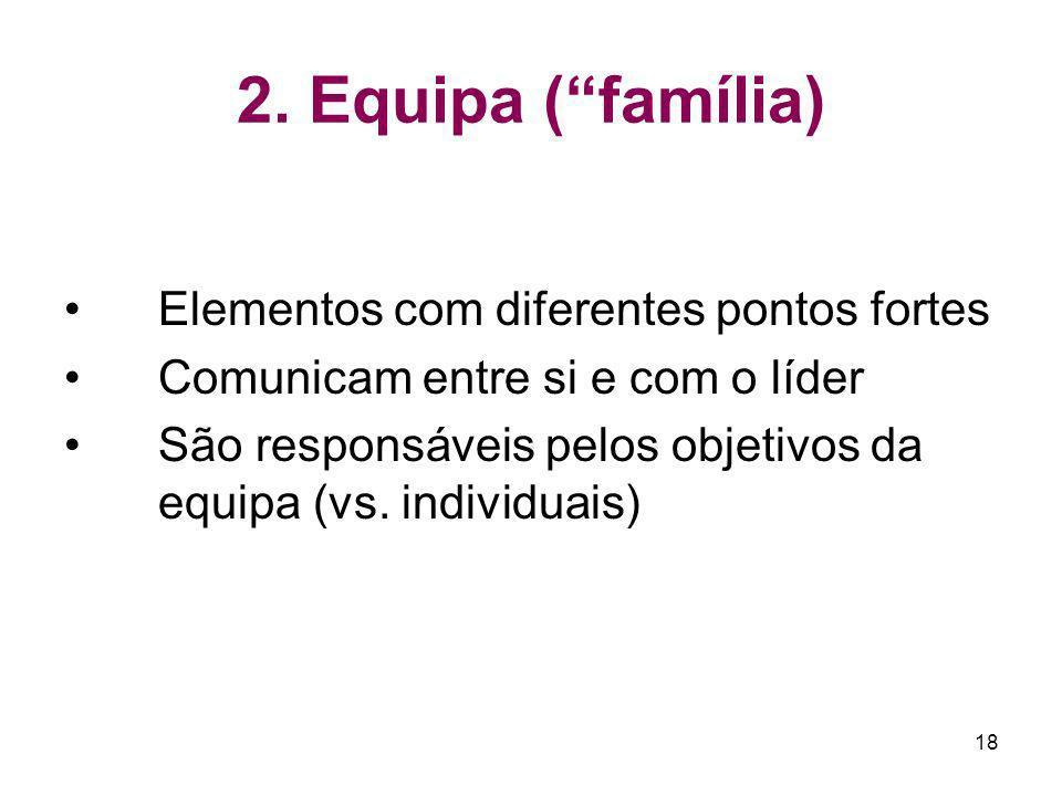 18 2. Equipa (família) Elementos com diferentes pontos fortes Comunicam entre si e com o líder São responsáveis pelos objetivos da equipa (vs. individ