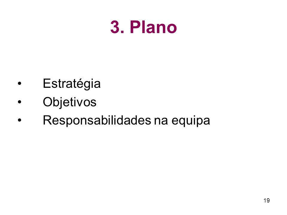 19 3. Plano Estratégia Objetivos Responsabilidades na equipa