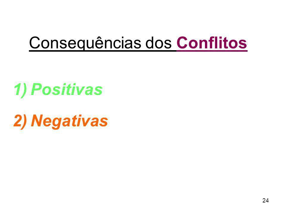 24 Consequências dos Conflitos 1)Positivas 2)Negativas