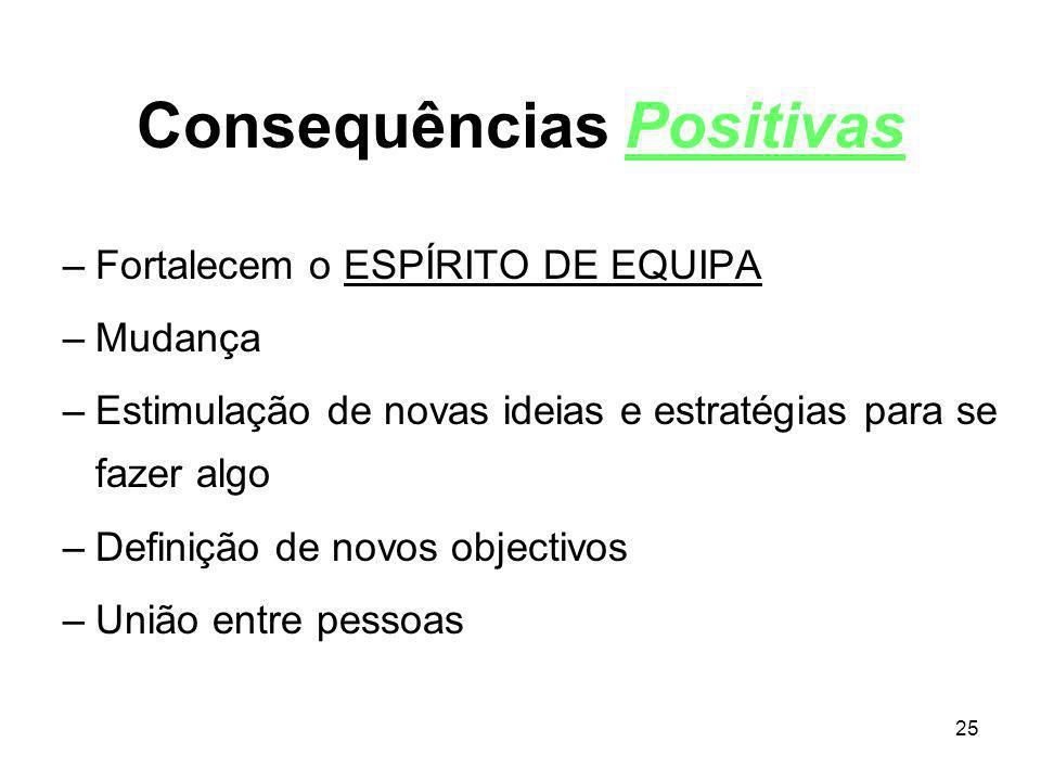 25 Consequências Positivas –Fortalecem o ESPÍRITO DE EQUIPA –Mudança –Estimulação de novas ideias e estratégias para se fazer algo –Definição de novos