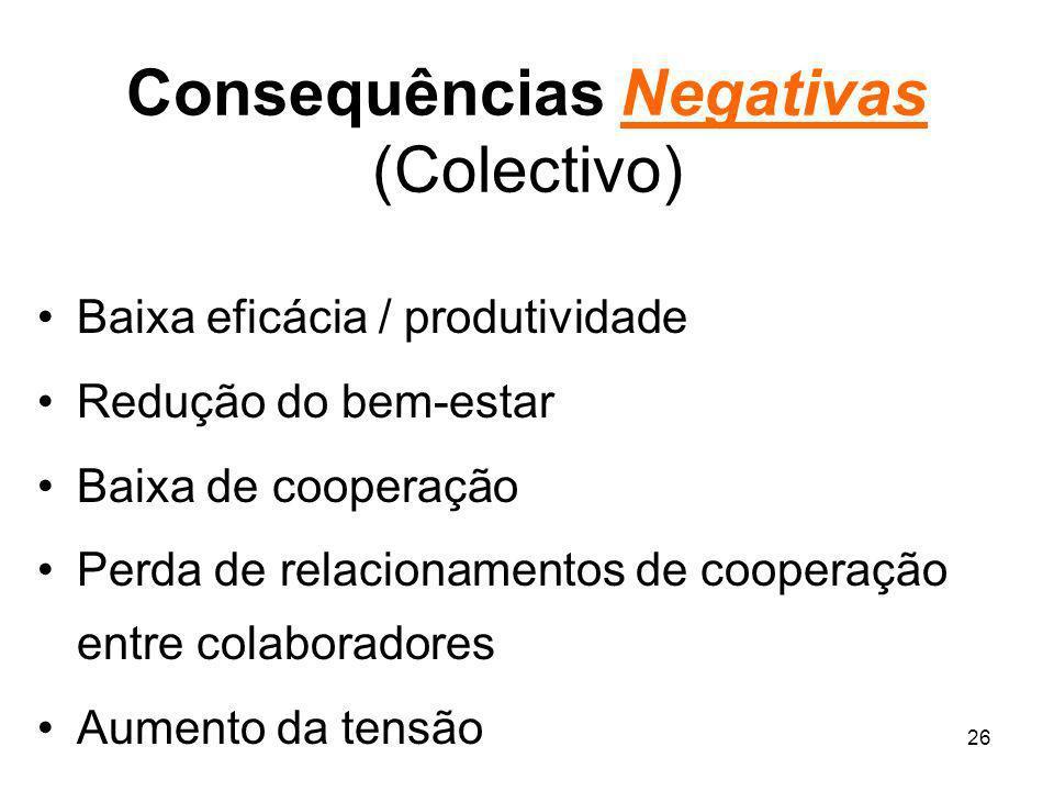 26 Consequências Negativas (Colectivo) Baixa eficácia / produtividade Redução do bem-estar Baixa de cooperação Perda de relacionamentos de cooperação
