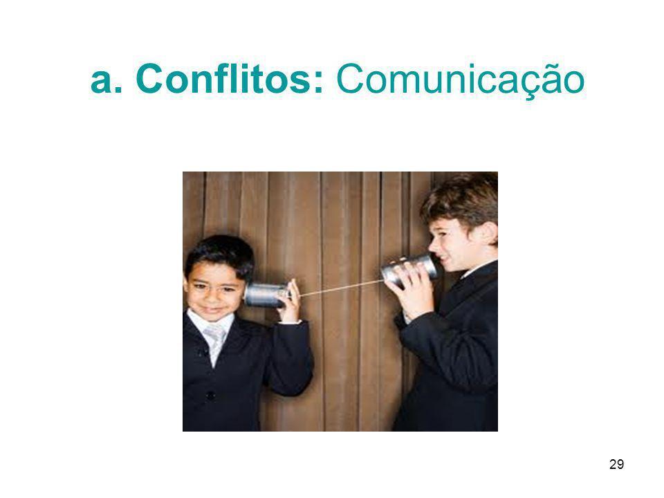 29 a. Conflitos: Comunicação