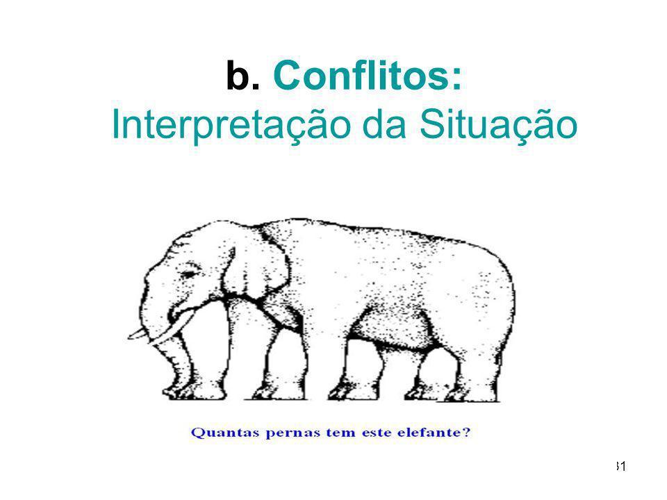 31 b. Conflitos: Interpretação da Situação