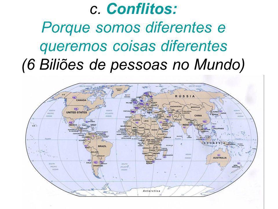 34 c. Conflitos: Porque somos diferentes e queremos coisas diferentes (6 Biliões de pessoas no Mundo)